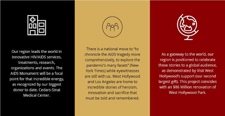 STORIES AIDS