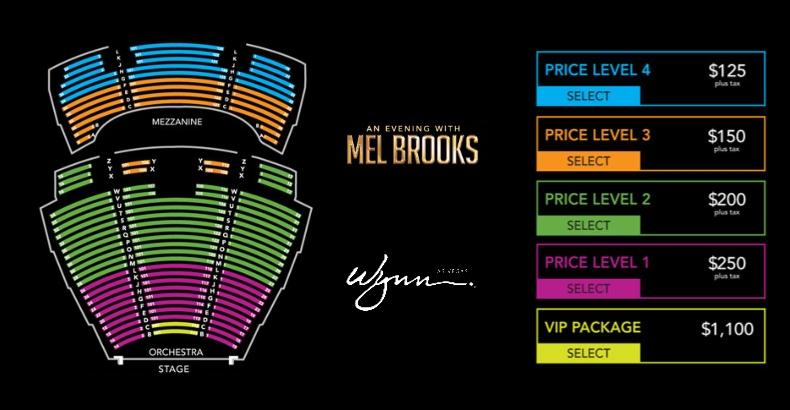 Mel Brooks