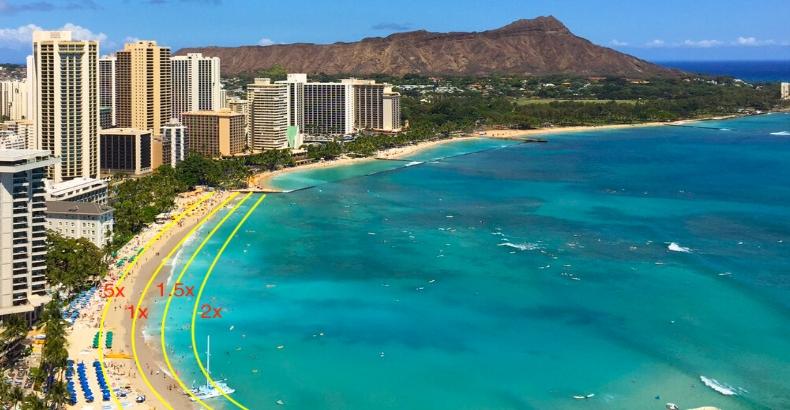 Waikiki Sand